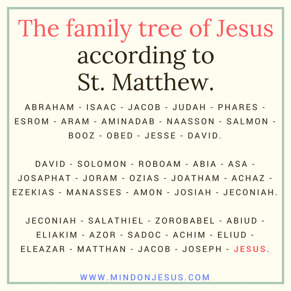 The family tree of Jesus according to St. Matthew.